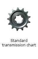 Standard transmission chart