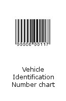 Vehicle Identification Number Chart
