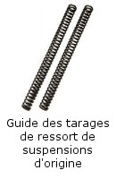 Guide des tarages de ressort de suspensions d'origine